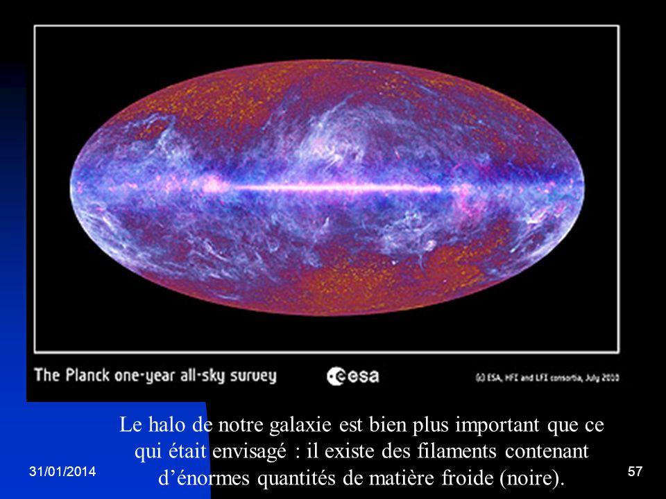 31/01/201457 Le halo de notre galaxie est bien plus important que ce qui était envisagé : il existe des filaments contenant dénormes quantités de mati