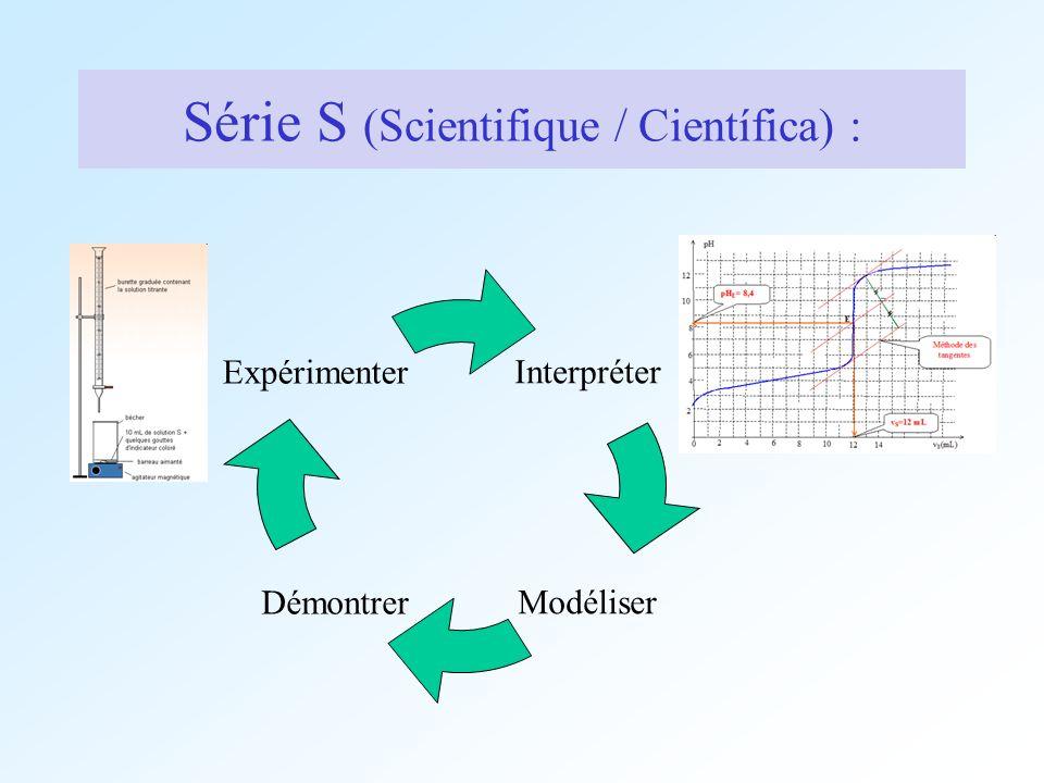 Série S (Scientifique / Científica) : Interpréter Modéliser Démontrer Expérimenter