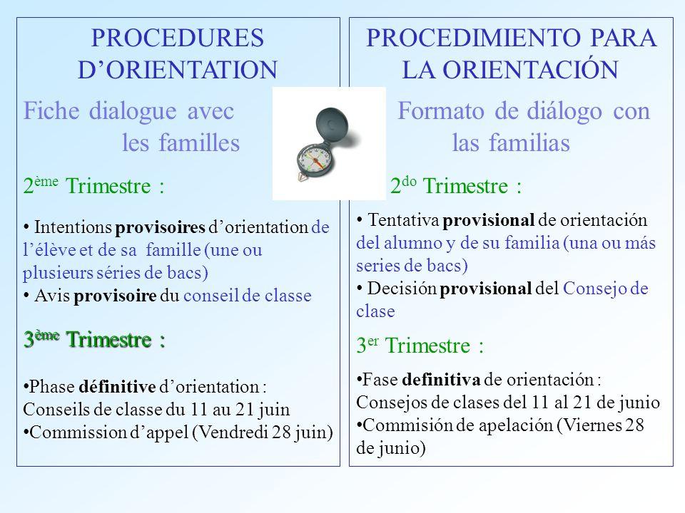 PROCEDURES DORIENTATION Fiche dialogue avec les familles 2 ème Trimestre : Intentions dorientation Intentions provisoires dorientation de lélève et de