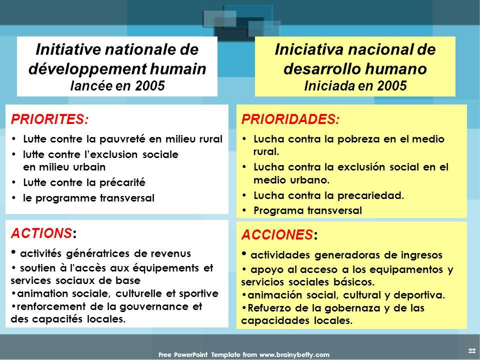Free PowerPoint Template from www.brainybetty.com 22 Initiative nationale de développement humain lancée en 2005 PRIORITES: Lutte contre la pauvreté e