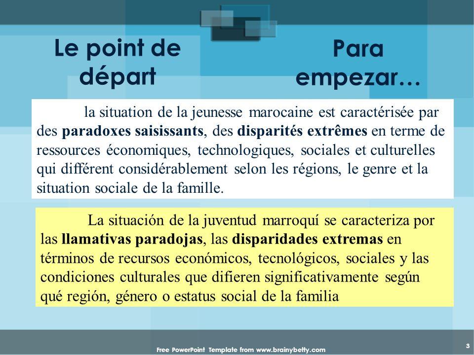 Free PowerPoint Template from www.brainybetty.com 3 Le point de départ la situation de la jeunesse marocaine est caractérisée par des paradoxes saisis