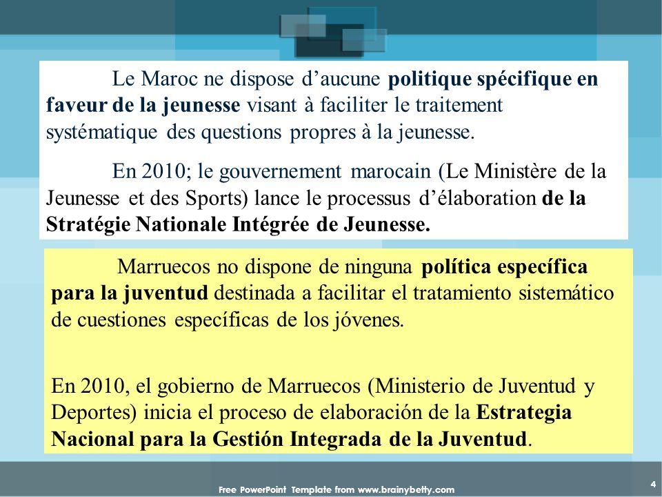 Free PowerPoint Template from www.brainybetty.com 4 Le Maroc ne dispose daucune politique spécifique en faveur de la jeunesse visant à faciliter le tr