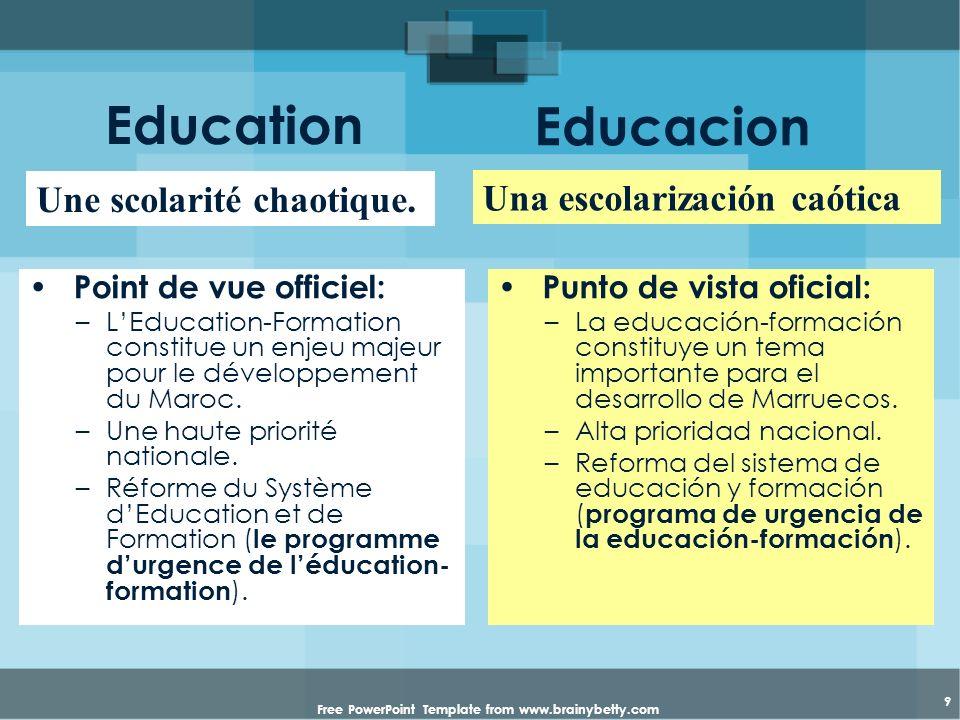 9 Education Point de vue officiel: –LEducation-Formation constitue un enjeu majeur pour le développement du Maroc. –Une haute priorité nationale. –Réf