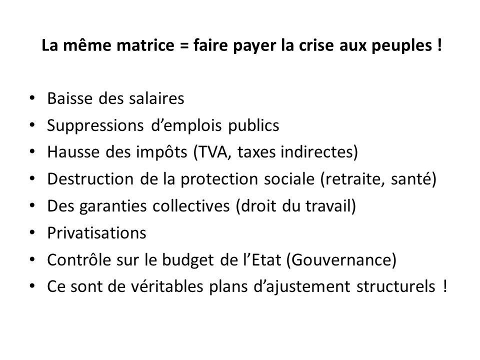 La même matrice = faire payer la crise aux peuples .