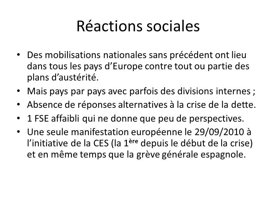 Réactions sociales Des mobilisations nationales sans précédent ont lieu dans tous les pays dEurope contre tout ou partie des plans daustérité.