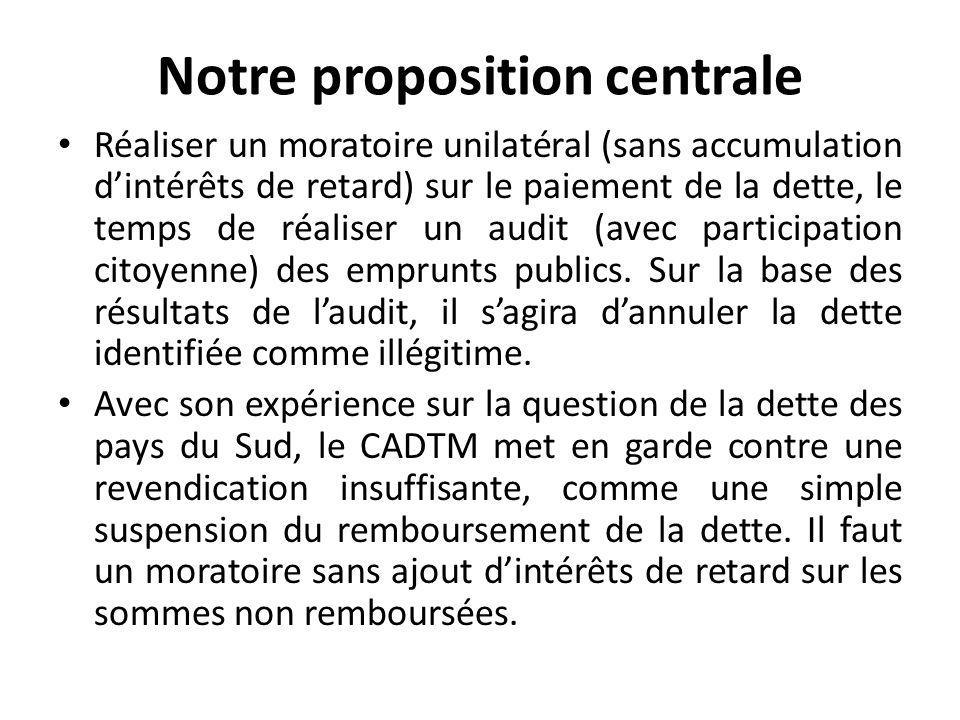 Notre proposition centrale Réaliser un moratoire unilatéral (sans accumulation dintérêts de retard) sur le paiement de la dette, le temps de réaliser un audit (avec participation citoyenne) des emprunts publics.