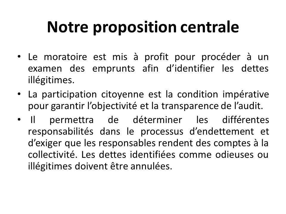 Notre proposition centrale Le moratoire est mis à profit pour procéder à un examen des emprunts afin didentifier les dettes illégitimes.
