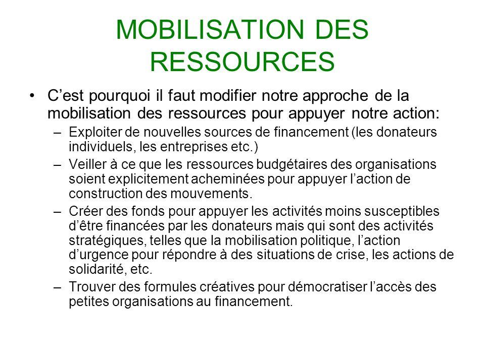 MOBILISATION DES RESSOURCES Cest pourquoi il faut modifier notre approche de la mobilisation des ressources pour appuyer notre action: –Exploiter de n