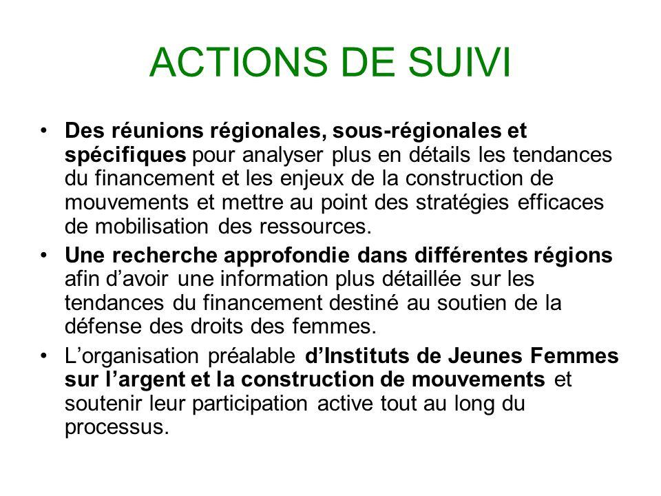 ACTIONS DE SUIVI Des réunions régionales, sous-régionales et spécifiques pour analyser plus en détails les tendances du financement et les enjeux de la construction de mouvements et mettre au point des stratégies efficaces de mobilisation des ressources.