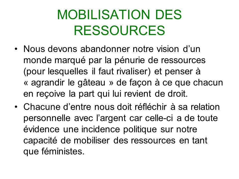 MOBILISATION DES RESSOURCES Nous devons abandonner notre vision dun monde marqué par la pénurie de ressources (pour lesquelles il faut rivaliser) et p