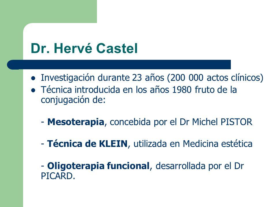 Dr. Hervé Castel Investigación durante 23 años (200 000 actos clínicos) Técnica introducida en los años 1980 fruto de la conjugación de: - Mesoterapia