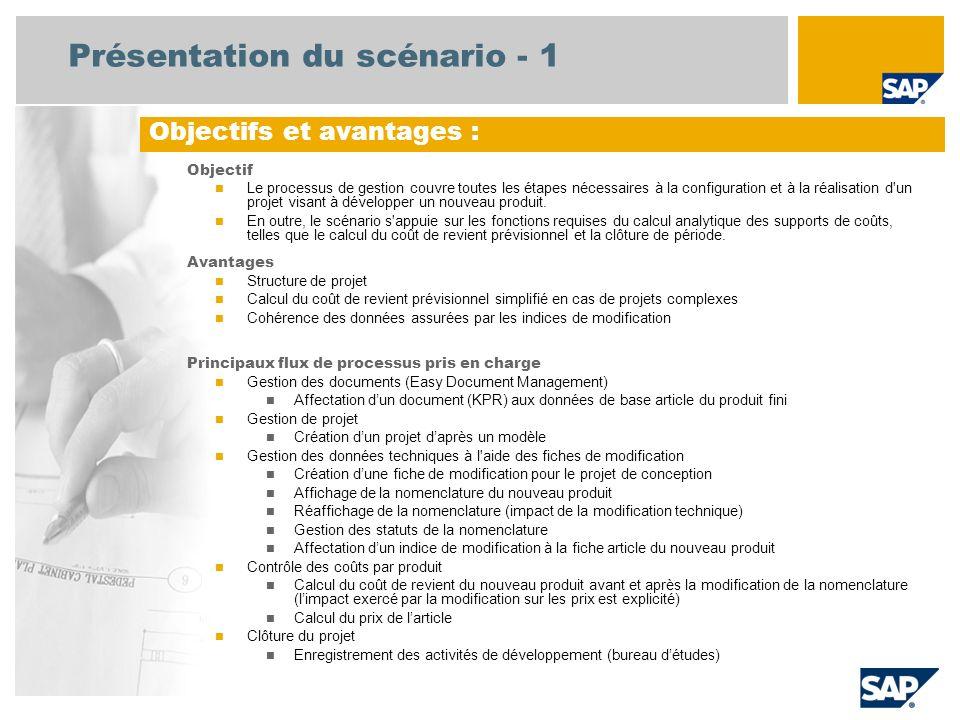 Présentation du scénario - 2 Obligatoire SAP ECC 6.0 EhP3 Rôles utilisateurs impliqués dans les flux de processus Chef de projet Bureau d études Salarié (spécialiste) Contrôleur de gestion Applications SAP requises :
