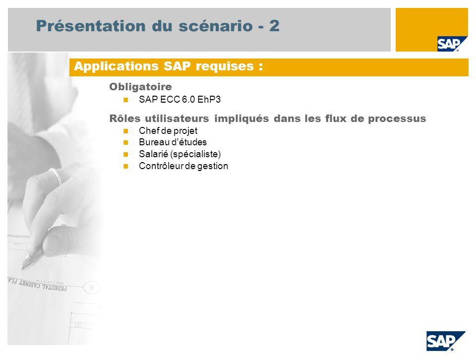 Présentation du scénario - 3 Description détaillée du processus : PLM – Développement de produit en interne Ce scénario aide les entreprises à concevoir de nouveaux produits.