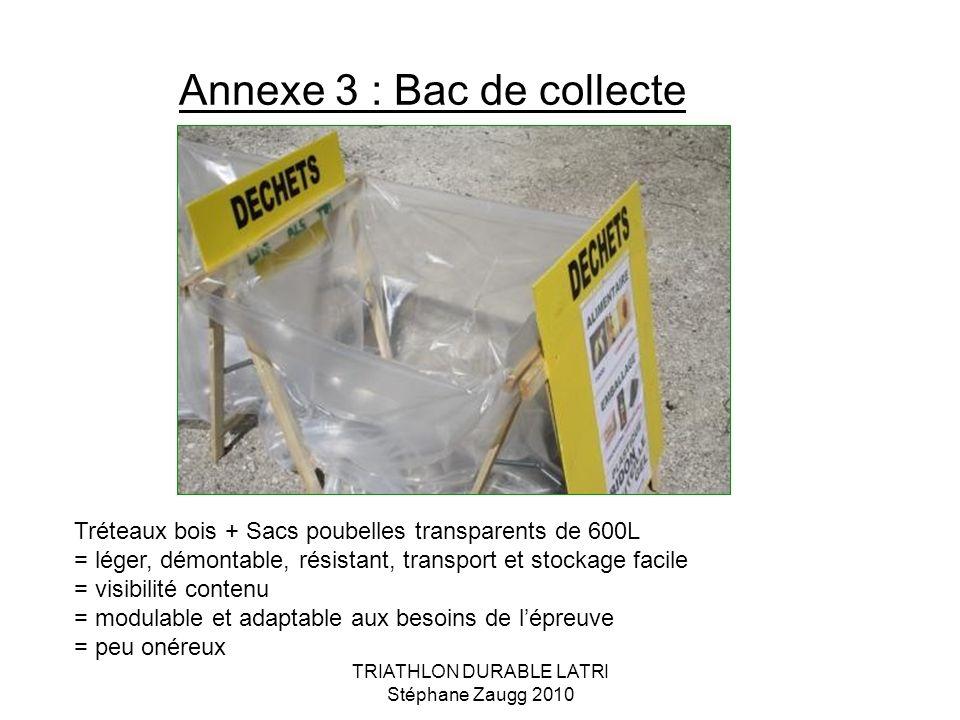 TRIATHLON DURABLE LATRI Stéphane Zaugg 2010 Annexe 3 : Bac de collecte Tréteaux bois + Sacs poubelles transparents de 600L = léger, démontable, résist