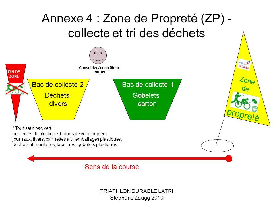 TRIATHLON DURABLE LATRI Stéphane Zaugg 2010 Annexe 4 : Zone de Propreté (ZP) - collecte et tri des déchets Déchets divers Gobelets carton Zone de prop