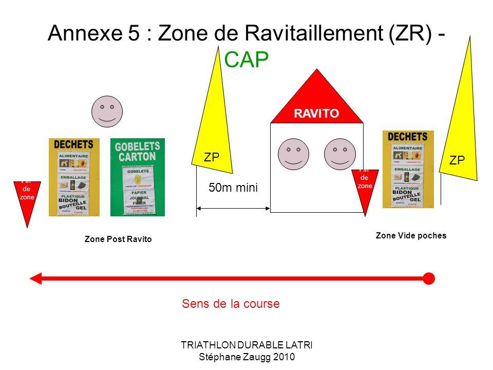 TRIATHLON DURABLE LATRI Stéphane Zaugg 2010 Annexe 5 : Zone de Ravitaillement (ZR) - CAP Sens de la course RAVITO ZP gobelets 50m mini Zone Vide poche