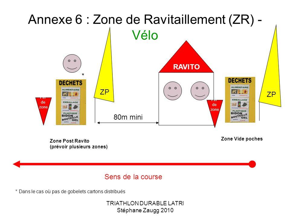 TRIATHLON DURABLE LATRI Stéphane Zaugg 2010 Annexe 6 : Zone de Ravitaillement (ZR) - Vélo Sens de la course RAVITO ZP 80m mini * Dans le cas où pas de