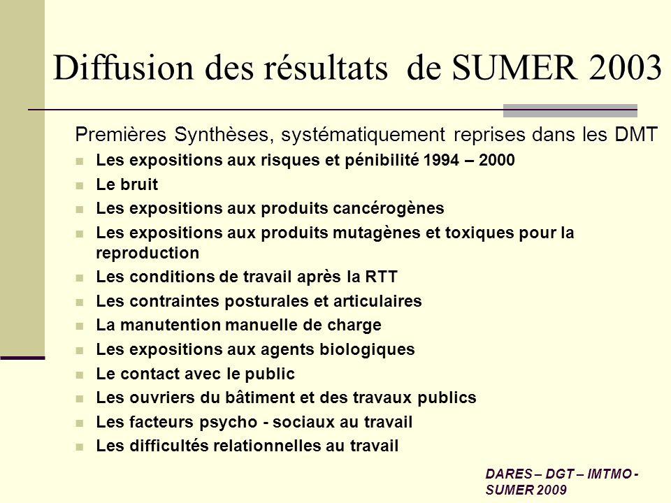 Diffusion des résultats de SUMER 2003 Premières Synthèses, systématiquement reprises dans les DMT Les expositions aux risques et pénibilité 1994 – 200