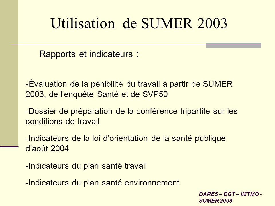 Utilisation de SUMER 2003 Rapports et indicateurs : - Évaluation de la pénibilité du travail à partir de SUMER 2003, de lenquête Santé et de SVP50 -Do