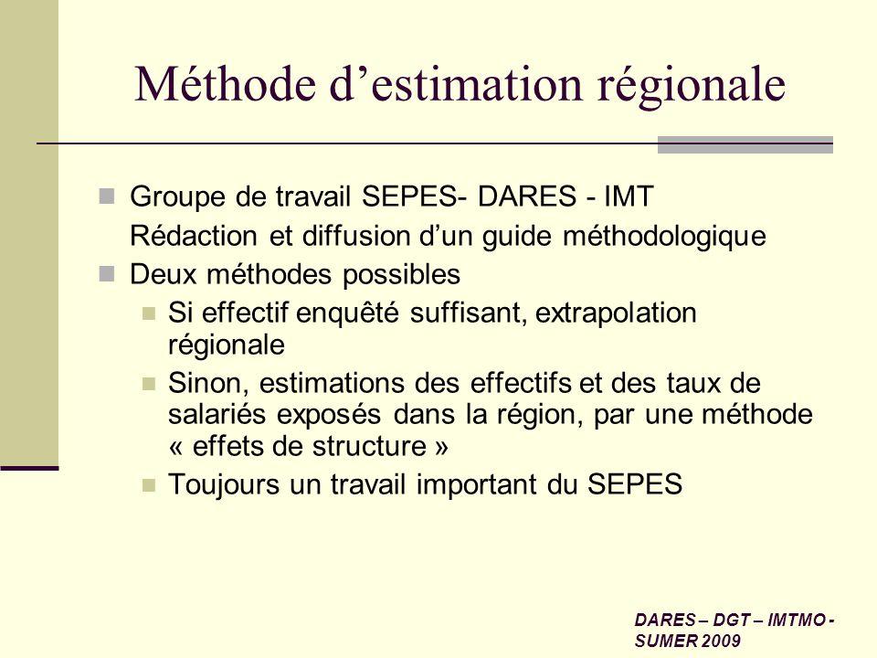 Méthode destimation régionale Groupe de travail SEPES- DARES - IMT Rédaction et diffusion dun guide méthodologique Deux méthodes possibles Si effectif