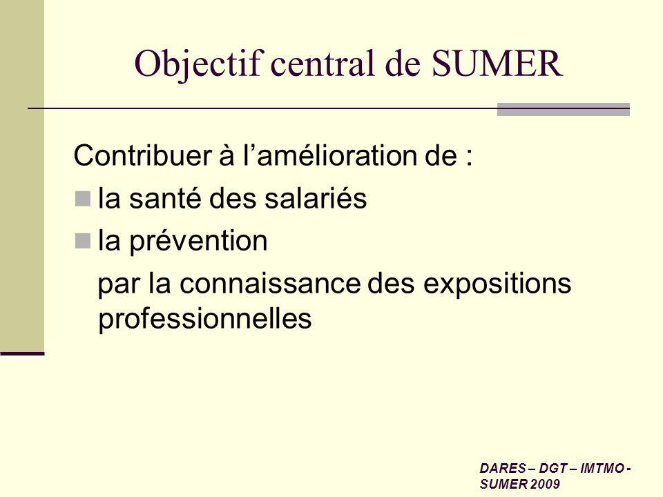 Objectif central de SUMER Contribuer à lamélioration de : la santé des salariés la prévention par la connaissance des expositions professionnelles DAR