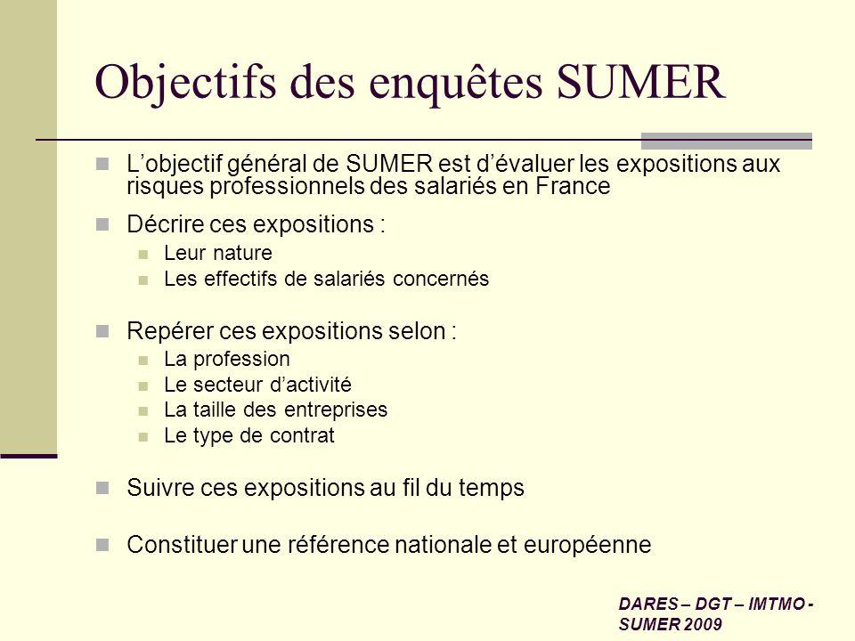 Objectifs des enquêtes SUMER Lobjectif général de SUMER est dévaluer les expositions aux risques professionnels des salariés en France Décrire ces exp