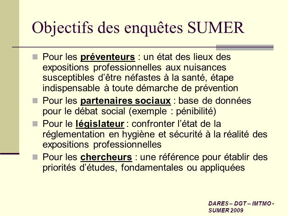 Objectifs des enquêtes SUMER Pour les préventeurs : un état des lieux des expositions professionnelles aux nuisances susceptibles dêtre néfastes à la