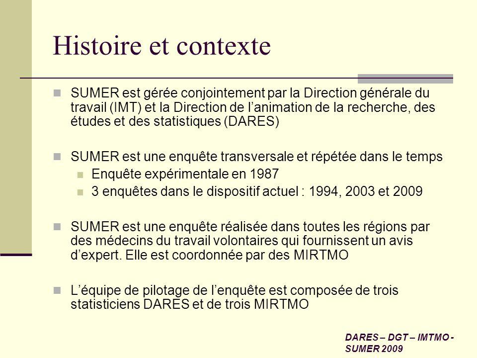 Histoire et contexte SUMER est gérée conjointement par la Direction générale du travail (IMT) et la Direction de lanimation de la recherche, des étude