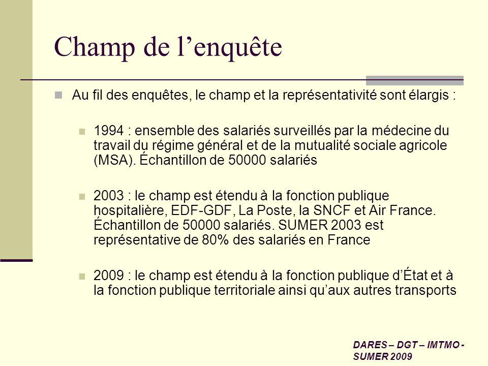 Champ de lenquête Au fil des enquêtes, le champ et la représentativité sont élargis : 1994 : ensemble des salariés surveillés par la médecine du trava