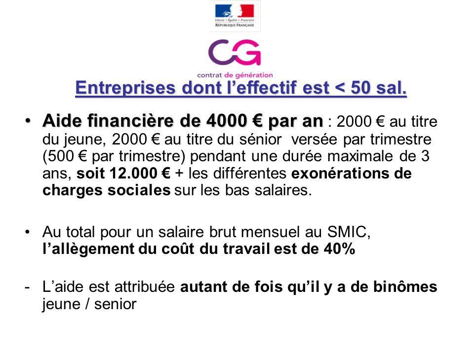 Entreprises dont leffectif est = ou > 50 sal.