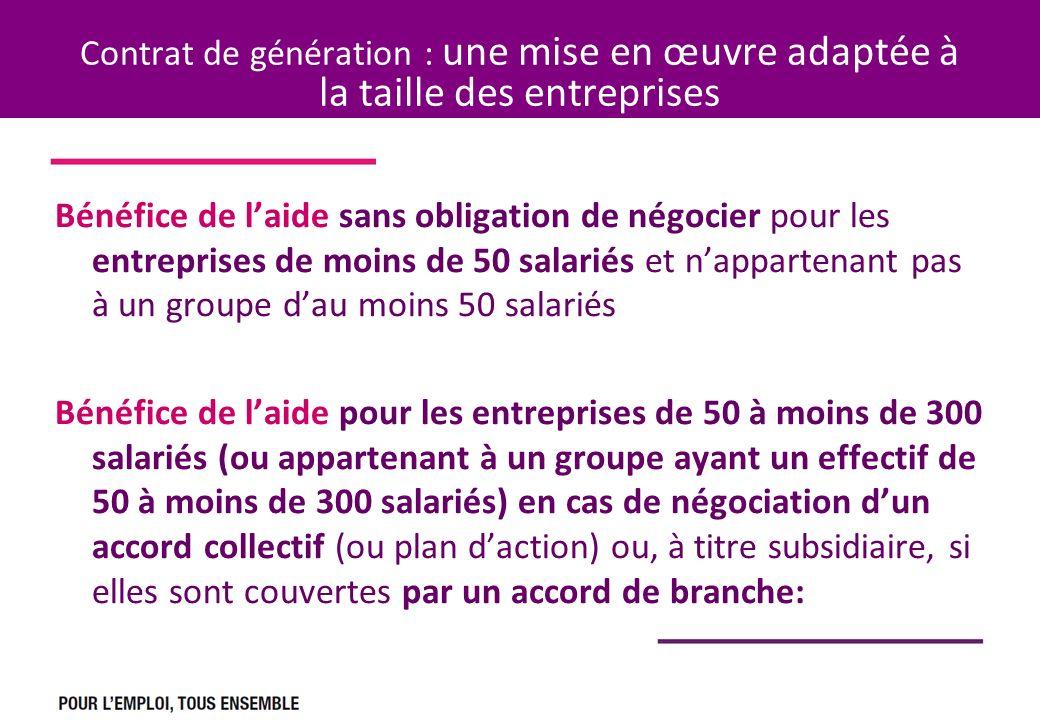 Contrat de génération : une mise en œuvre adaptée à la taille des entreprises Bénéfice de laide sans obligation de négocier pour les entreprises de mo