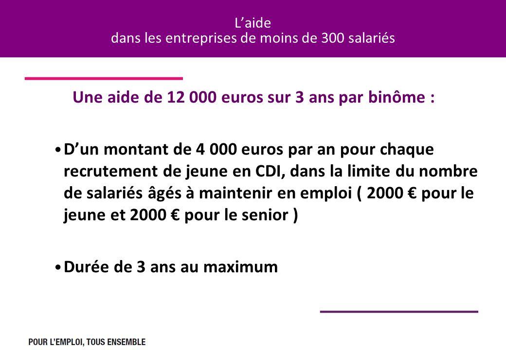 Laide dans les entreprises de moins de 300 salariés Une aide de 12 000 euros sur 3 ans par binôme : Dun montant de 4 000 euros par an pour chaque recrutement de jeune en CDI, dans la limite du nombre de salariés âgés à maintenir en emploi ( 2000 pour le jeune et 2000 pour le senior ) Durée de 3 ans au maximum