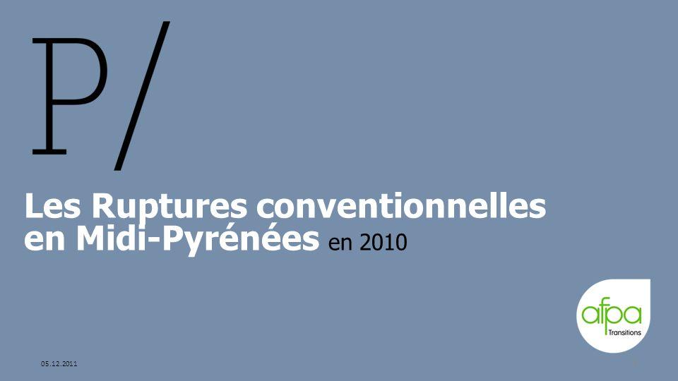 1 05.12.2011 1 Les Ruptures conventionnelles en Midi-Pyrénées en 2010