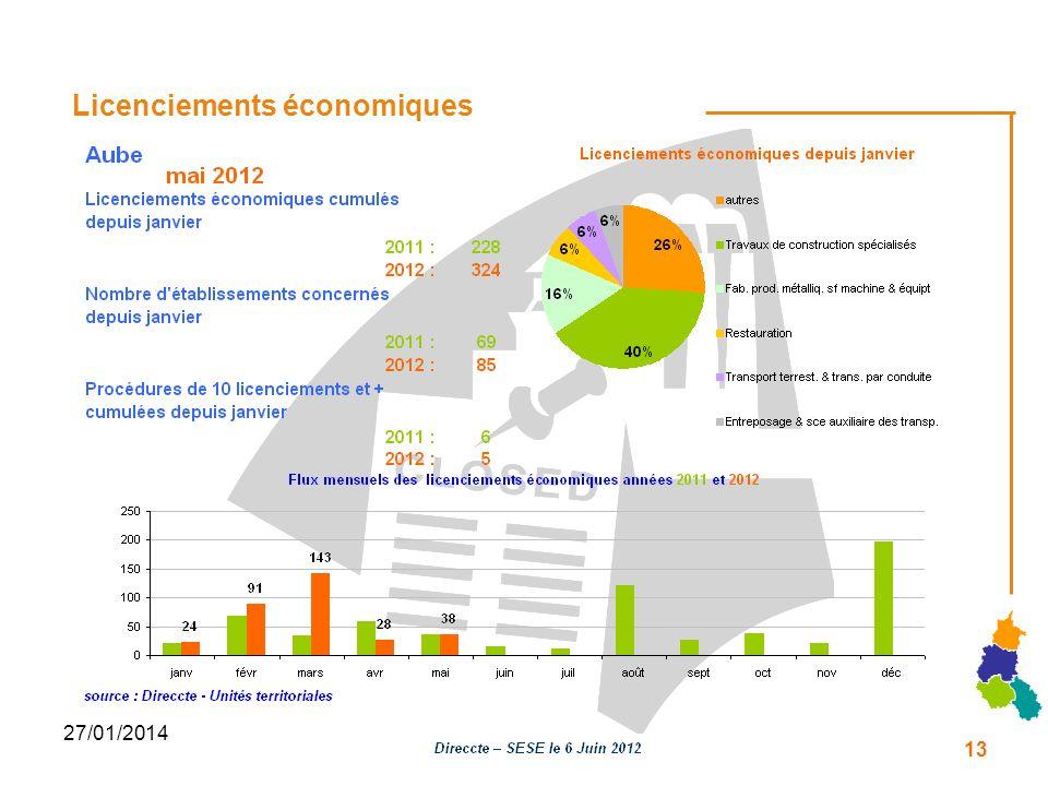 27/01/2014 Licenciements économiques 13
