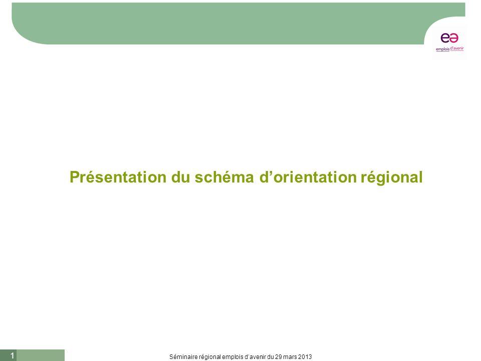 1 Séminaire régional emplois davenir du 29 mars 2013 Présentation du schéma dorientation régional
