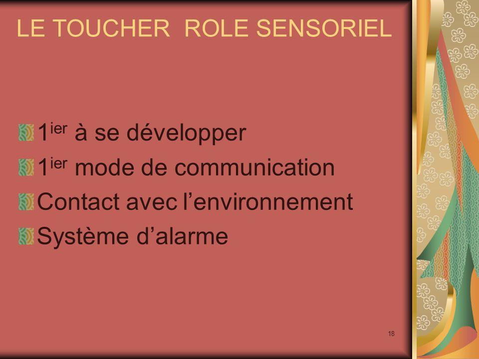 18 LE TOUCHER ROLE SENSORIEL 1 ier à se développer 1 ier mode de communication Contact avec lenvironnement Système dalarme