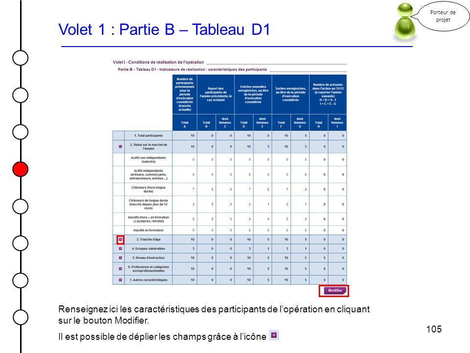 105 Volet 1 : Partie B – Tableau D1 Porteur de projet Renseignez ici les caractéristiques des participants de lopération en cliquant sur le bouton Mod