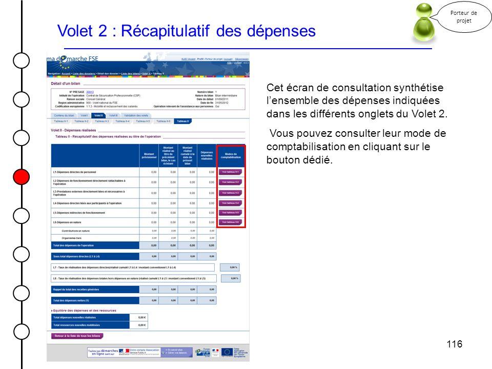 116 Volet 2 : Récapitulatif des dépenses Porteur de projet Cet écran de consultation synthétise lensemble des dépenses indiquées dans les différents o
