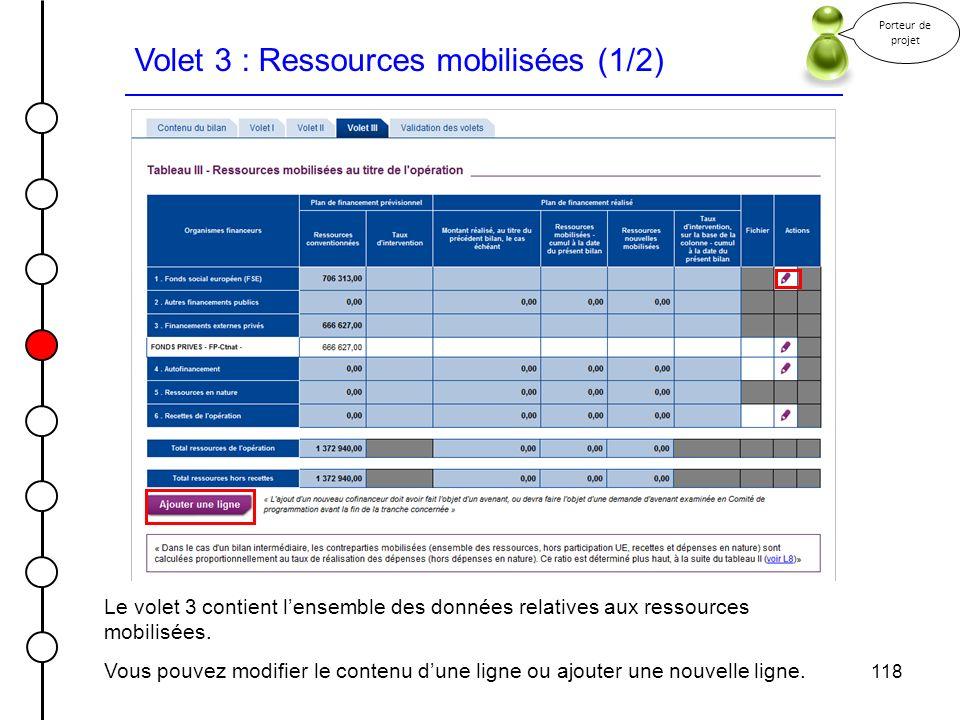 118 Volet 3 : Ressources mobilisées (1/2) Porteur de projet Le volet 3 contient lensemble des données relatives aux ressources mobilisées. Vous pouvez