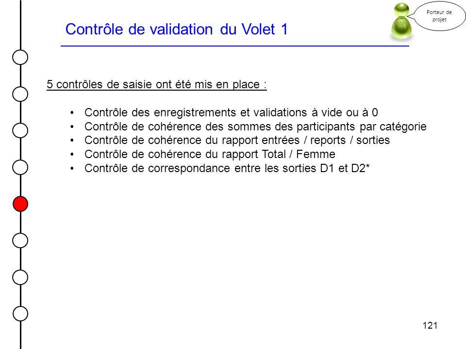 121 Contrôle de validation du Volet 1 Porteur de projet 5 contrôles de saisie ont été mis en place : Contrôle des enregistrements et validations à vid