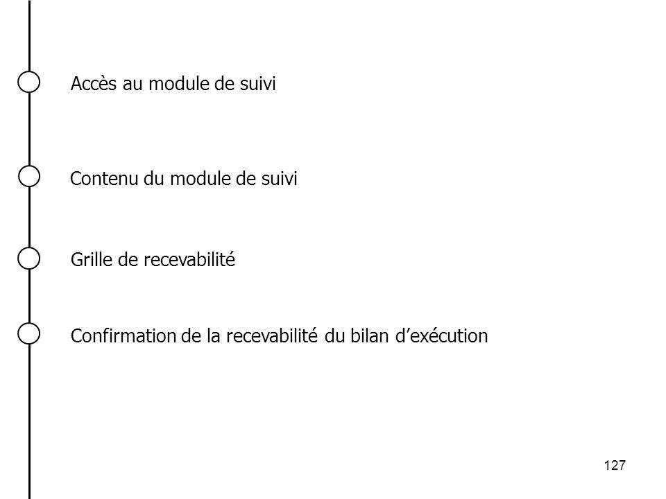 127 Confirmation de la recevabilité du bilan dexécution Grille de recevabilité Contenu du module de suivi Accès au module de suivi