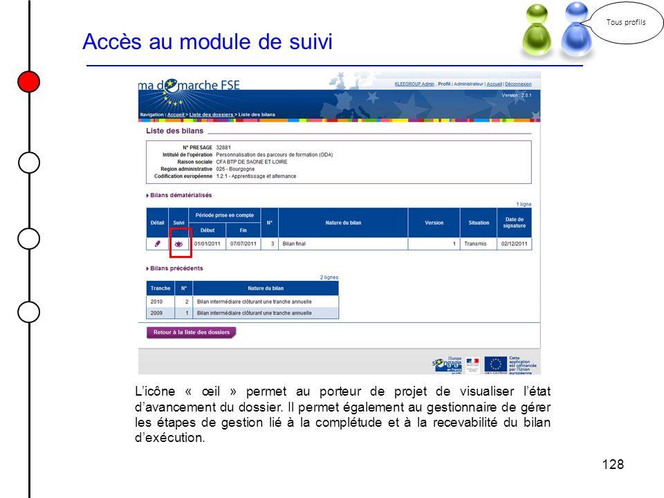 128 Accès au module de suivi Licône « œil » permet au porteur de projet de visualiser létat davancement du dossier. Il permet également au gestionnair