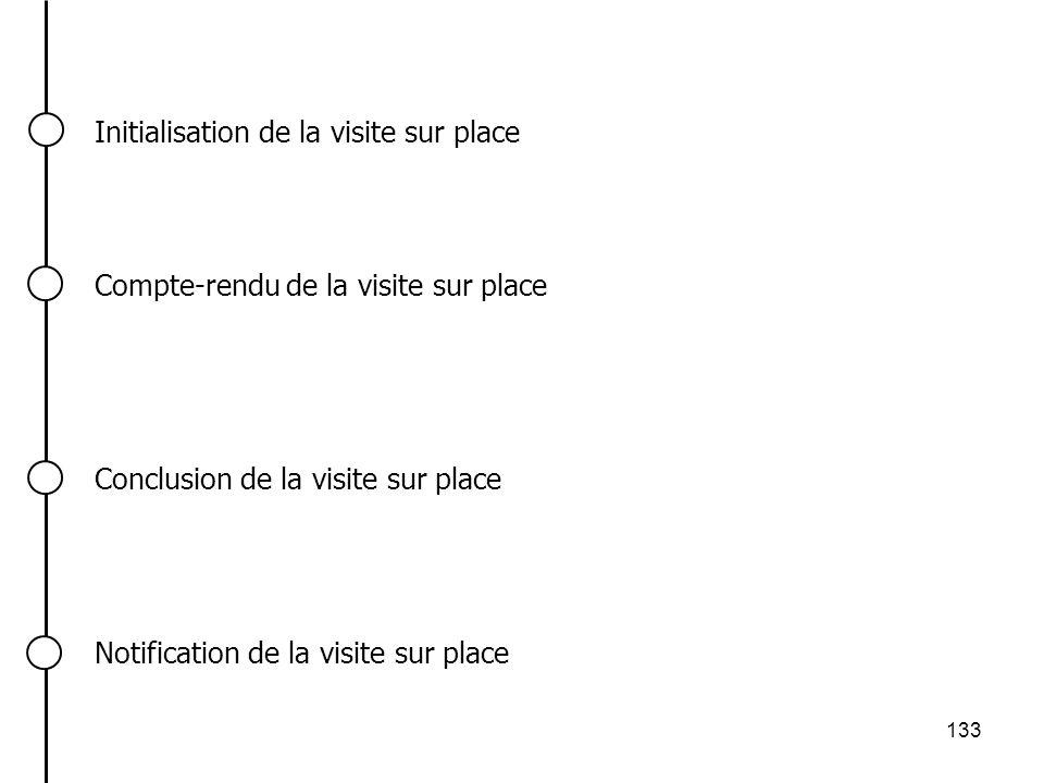 133 Conclusion de la visite sur place Compte-rendu de la visite sur place Notification de la visite sur place Initialisation de la visite sur place
