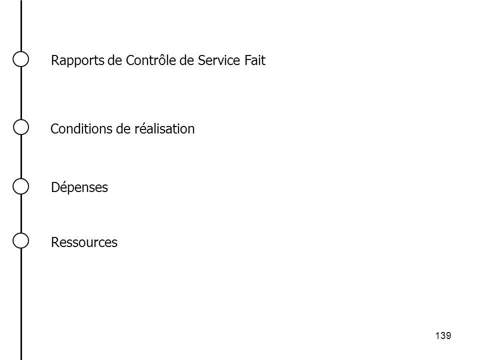 139 Ressources Dépenses Conditions de réalisation Rapports de Contrôle de Service Fait