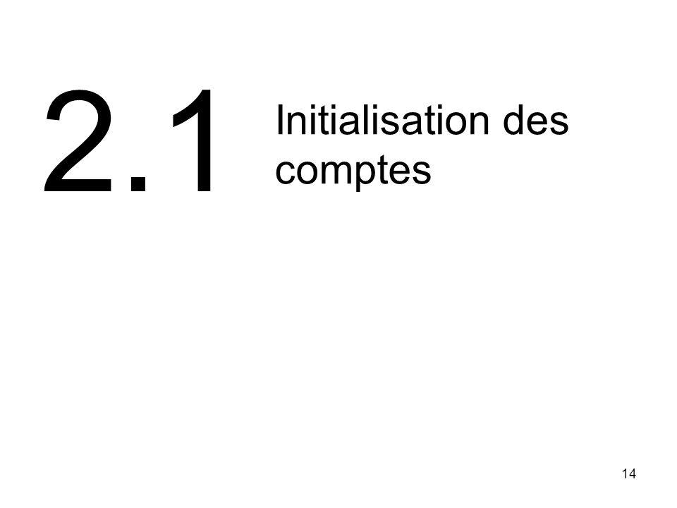 14 Initialisation des comptes 2.1