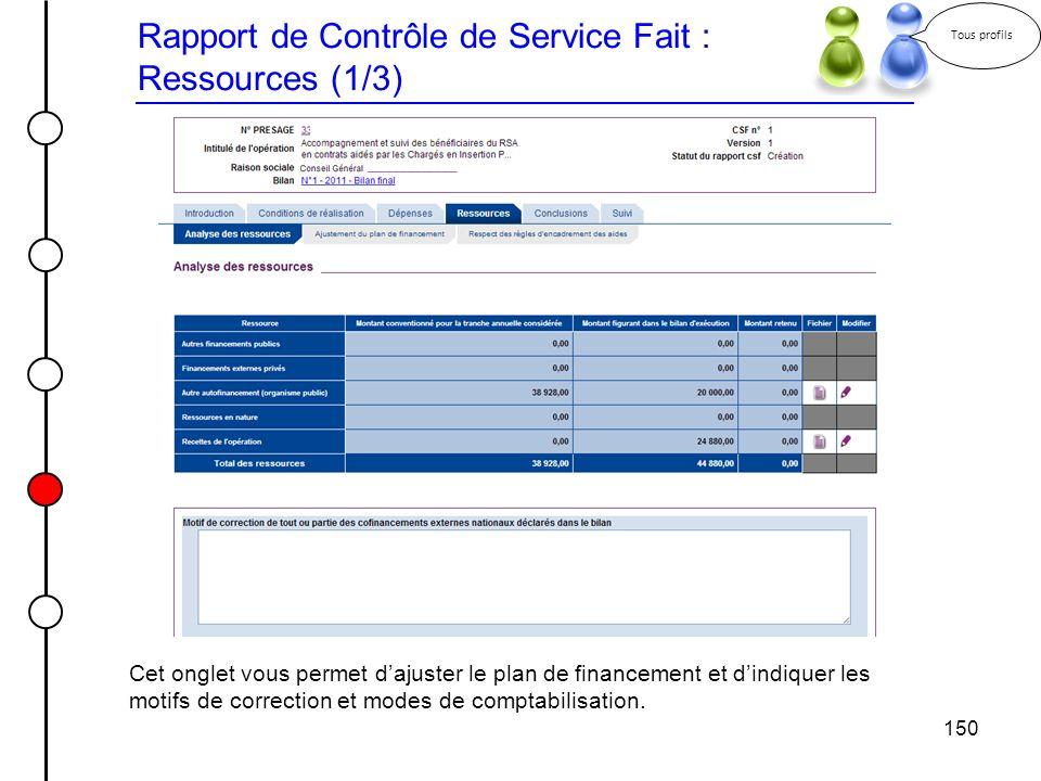 150 Rapport de Contrôle de Service Fait : Ressources (1/3) Tous profils Cet onglet vous permet dajuster le plan de financement et dindiquer les motifs