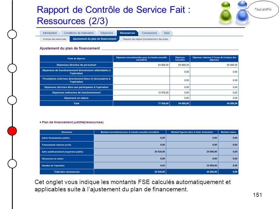 151 Rapport de Contrôle de Service Fait : Ressources (2/3) Tous profils Cet onglet vous indique les montants FSE calculés automatiquement et applicabl