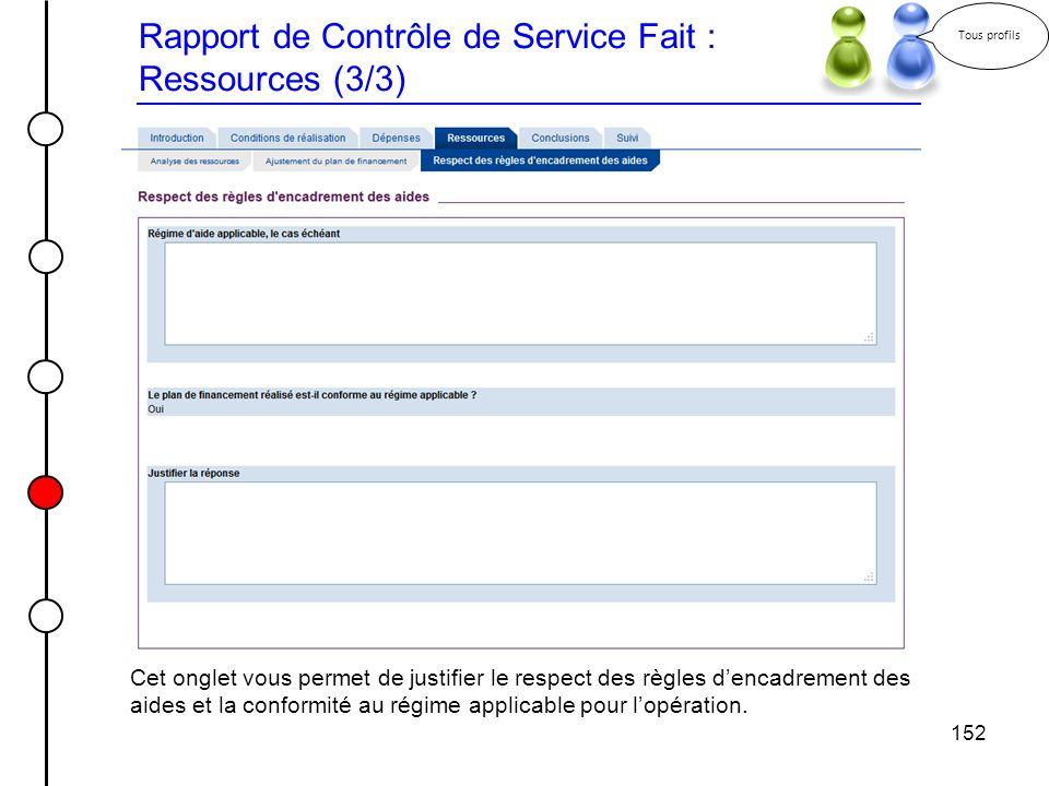 152 Rapport de Contrôle de Service Fait : Ressources (3/3) Tous profils Cet onglet vous permet de justifier le respect des règles dencadrement des aid