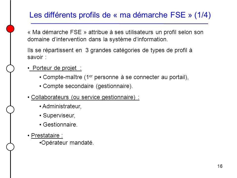 16 Les différents profils de « ma démarche FSE » (1/4) « Ma démarche FSE » attribue à ses utilisateurs un profil selon son domaine dintervention dans