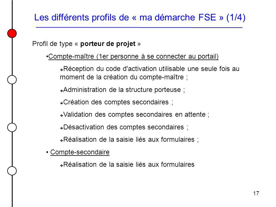 17 Les différents profils de « ma démarche FSE » (1/4) Profil de type « porteur de projet » Compte-maître (1er personne à se connecter au portail) Réc